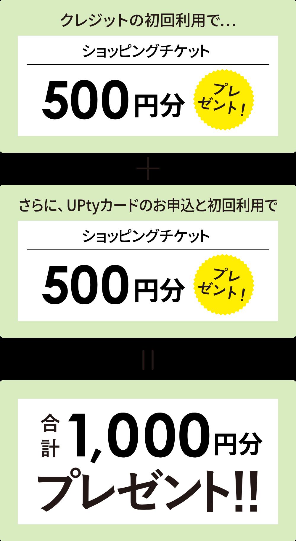 WEBでのお申込限定キャンペーン